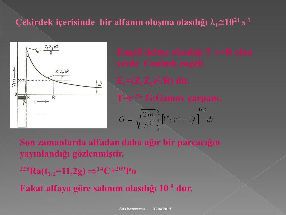 03.04.2015Alfa bozunumu Çekirdek içerisinde bir alfanın oluşma olasılığı 0  10 21 s -1 Engeli delme olasılığı T r=R olan yerde Coulmb engeli E c =(Z 1 Z 2 e 2 /R) dir.