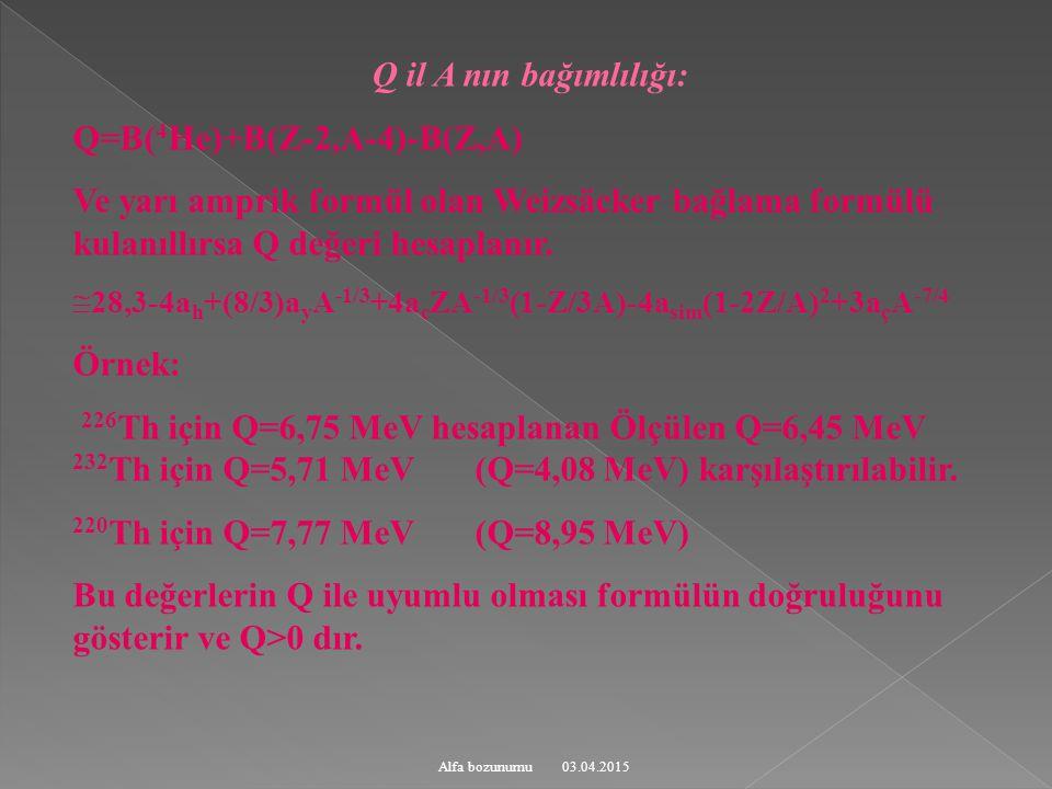 03.04.2015 Alfa bozunumu Q il A nın bağımlılığı: Q=B( 4 He)+B(Z-2,A-4)-B(Z,A) Ve yarı amprik formül olan Weizsäcker bağlama formülü kulanıllırsa Q değeri hesaplanır.