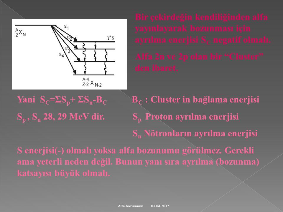03.04.2015Alfa bozunumu Bir çekirdeğin kendiliğinden alfa yayınlayarak bozunması için ayrılma enerjisi S C negatif olmalı.