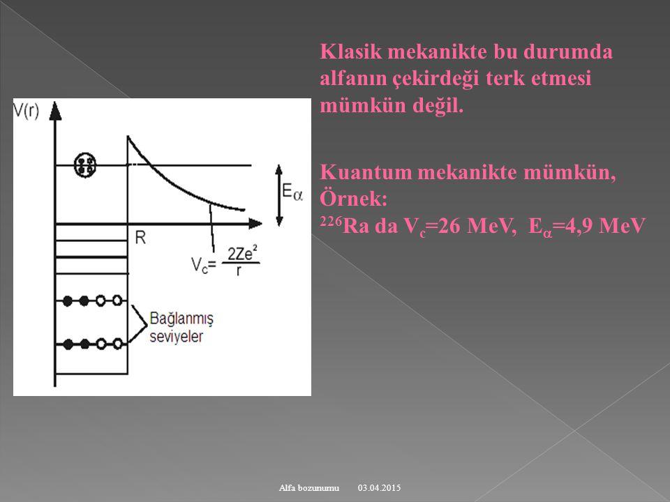 03.04.2015Alfa bozunumu ÇekirdekT 1/2 E  [MeV]TT 212 Po 0,3  s 8,781,3x10 -13 224 Ra3,6 d5,75,9x10 -26 144 Nd2x10 15 y1,832,2x10 -42 Bozunma sabiti ve enerji bağımlılığı biliniyor.