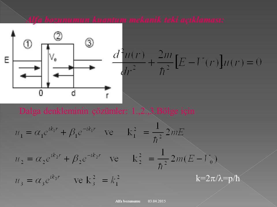 03.04.2015Alfa bozunumu Dalga denkleminin çözümler: 1.,2.,3.Bölge için Alfa bozunumun kuantum mekanik teki açıklaması: k=2  / =p/ħ