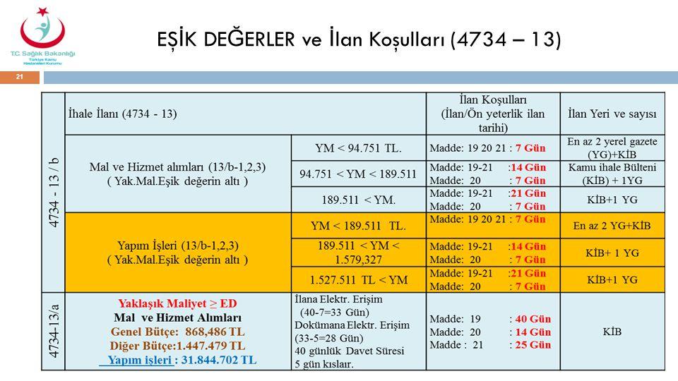 EŞ İ K DE Ğ ERLER ve İ lan Koşulları (4734 – 13) 21