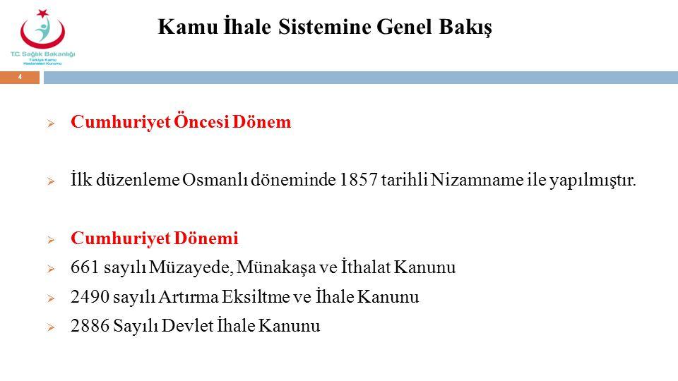 Kamu İhale Sistemine Genel Bakış  Cumhuriyet Öncesi Dönem  İlk düzenleme Osmanlı döneminde 1857 tarihli Nizamname ile yapılmıştır.