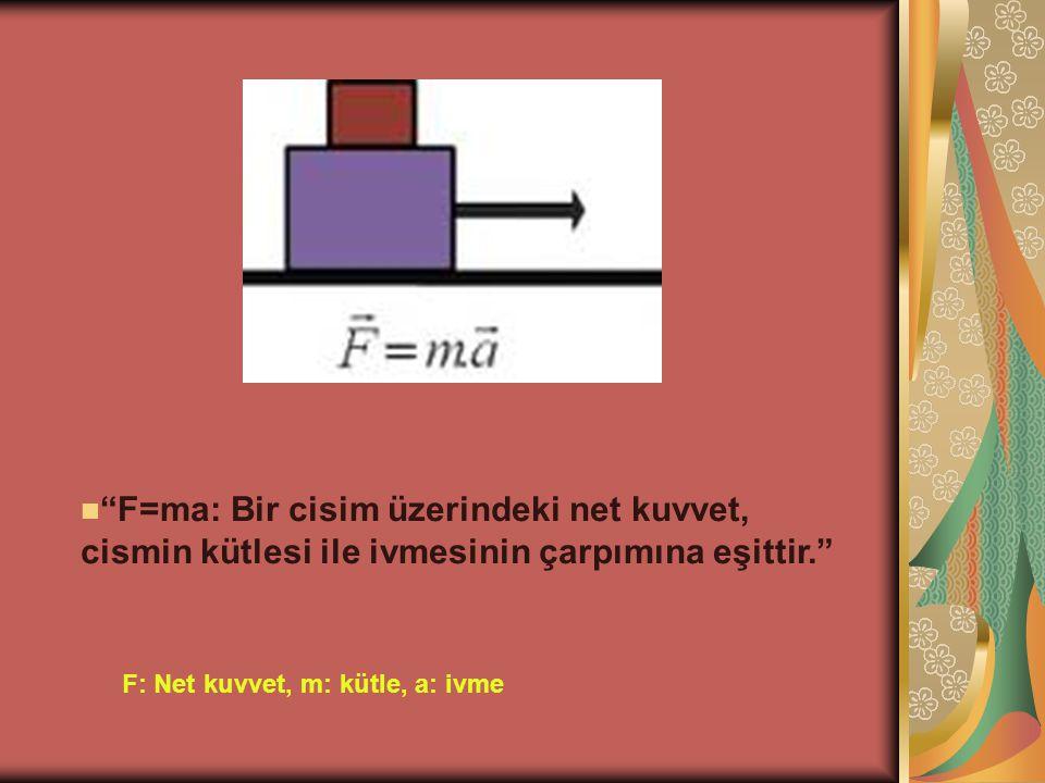 F=ma: Bir cisim üzerindeki net kuvvet, cismin kütlesi ile ivmesinin çarpımına eşittir. F: Net kuvvet, m: kütle, a: ivme
