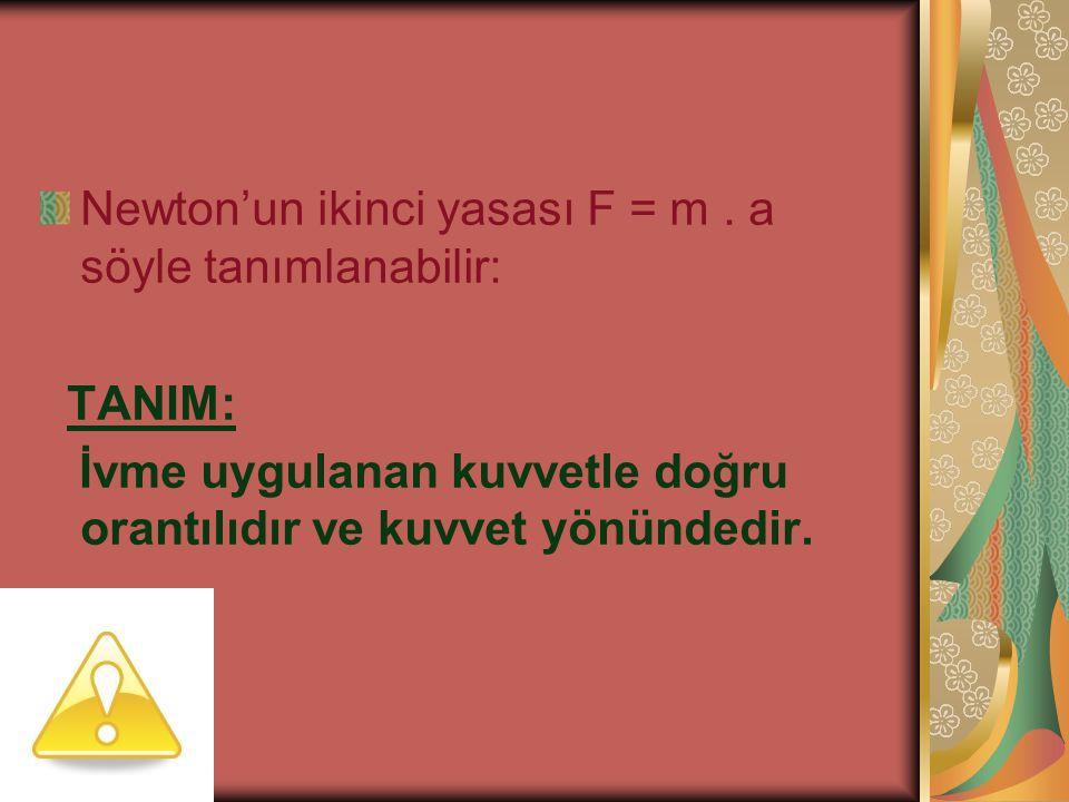 Newton'un ikinci yasası F = m.