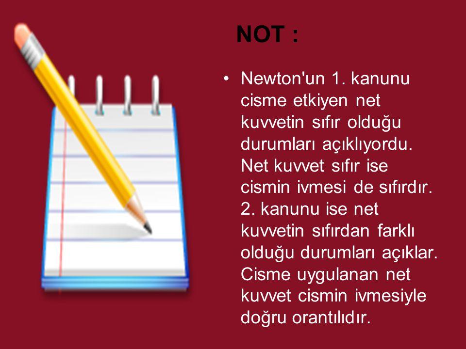 Newton un 1.kanunu cisme etkiyen net kuvvetin sıfır olduğu durumları açıklıyordu.