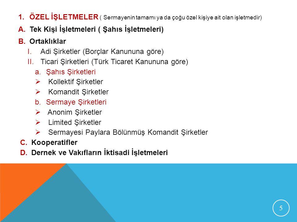 1.ÖZEL İŞLETMELER ( Sermayenin tamamı ya da çoğu özel kişiye ait olan işletmedir) A.Tek Kişi İşletmeleri ( Şahıs İşletmeleri) B.Ortaklıklar I.Adi Şirketler (Borçlar Kanununa göre) II.Ticari Şirketleri (Türk Ticaret Kanununa göre) a.Şahıs Şirketleri  Kollektif Şirketler  Komandit Şirketler b.Sermaye Şirketleri  Anonim Şirketler  Limited Şirketler  Sermayesi Paylara Bölünmüş Komandit Şirketler C.Kooperatifler D.Dernek ve Vakıfların İktisadi İşletmeleri 5
