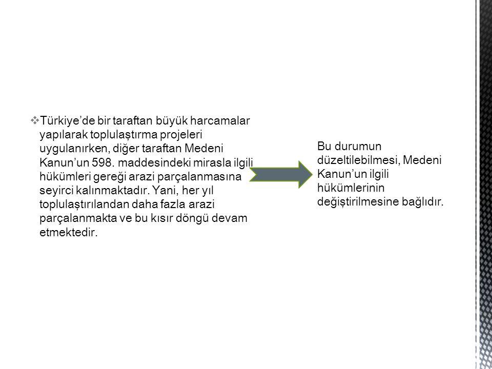  Türkiye'de bir taraftan büyük harcamalar yapılarak toplulaştırma projeleri uygulanırken, diğer taraftan Medeni Kanun'un 598. maddesindeki mirasla il