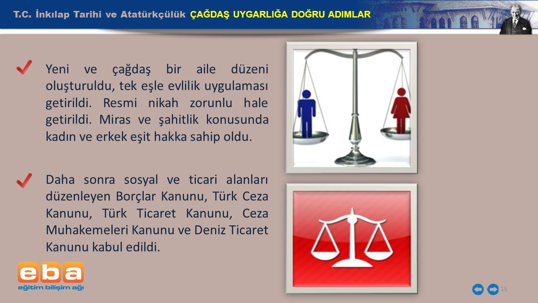 T.C. İnkılap Tarihi ve Atatürkçülük ÇAĞDAŞ UYGARLIĞA DOĞRU ADIMLAR 15 Daha sonra sosyal ve ticari alanları düzenleyen Borçlar Kanunu, Türk Ceza Kanunu