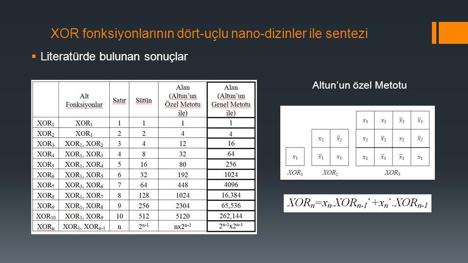 XOR fonksiyonlarının dört-uçlu nano-dizinler ile sentezi  Literatürde bulunan sonuçlar Altun'un özel Metotu