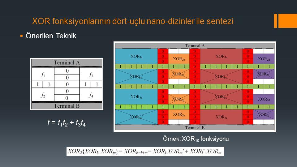 XOR fonksiyonlarının dört-uçlu nano-dizinler ile sentezi  Önerilen Teknik f = f 1 f 2 + f 3 f 4 Örnek: XOR 10 fonksiyonu