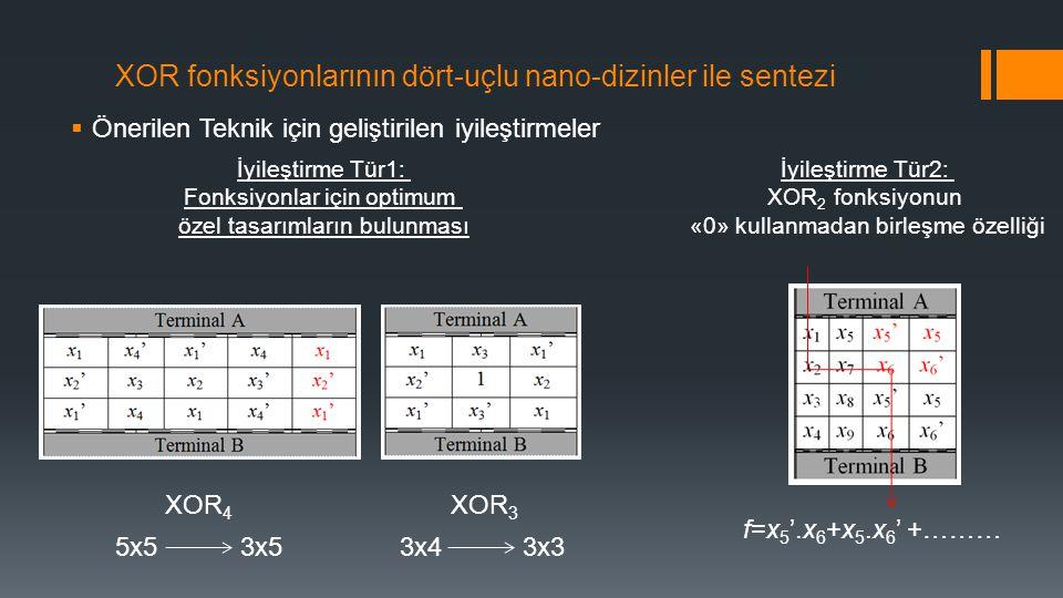 XOR fonksiyonlarının dört-uçlu nano-dizinler ile sentezi  Önerilen Teknik için geliştirilen iyileştirmeler İyileştirme Tür1: Fonksiyonlar için optimu