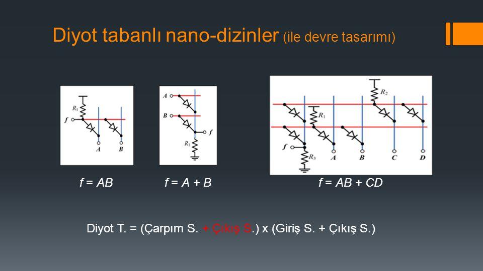 Diyot tabanlı nano-dizinler (ile devre tasarımı) f = AB + CD f = AB f = A + B Diyot T. = (Çarpım S. + Çıkış S.) x (Giriş S. + Çıkış S.)