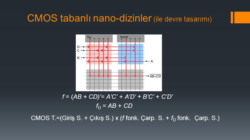 CMOS tabanlı nano-dizinler (ile devre tasarımı) f = (AB + CD)'= A'C' + A'D' + B'C' + C'D' CMOS T.=(Giriş S. + Çıkış S.) x (f fonk. Çarp. S. + f D fonk