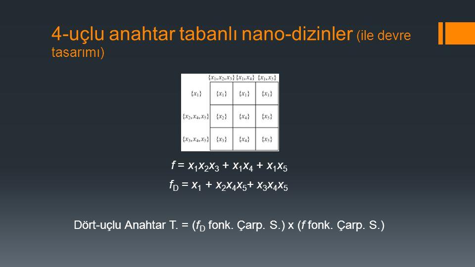4-uçlu anahtar tabanlı nano-dizinler (ile devre tasarımı) f = x 1 x 2 x 3 + x 1 x 4 + x 1 x 5 Dört-uçlu Anahtar T. = (f D fonk. Çarp. S.) x (f fonk. Ç