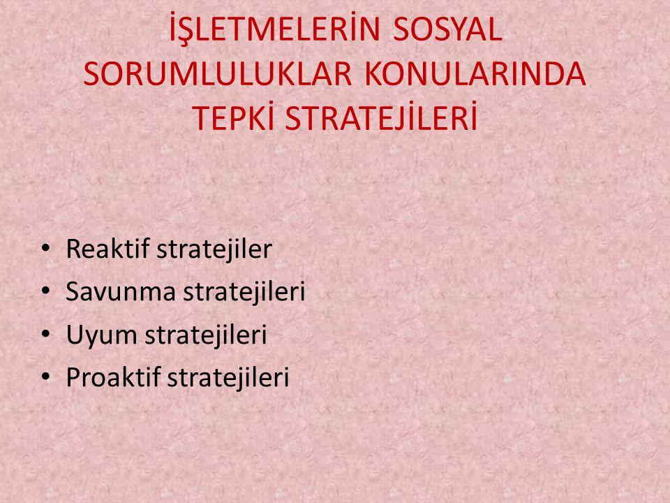İŞLETMELERİN SOSYAL SORUMLULUKLAR KONULARINDA TEPKİ STRATEJİLERİ Reaktif stratejiler Savunma stratejileri Uyum stratejileri Proaktif stratejileri