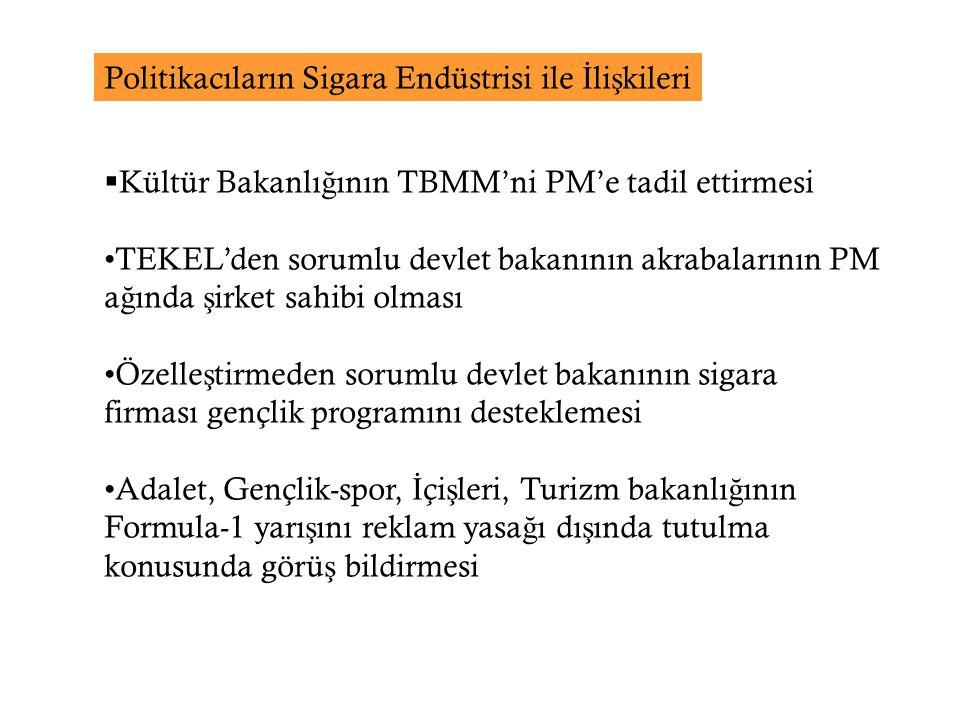 Politikacıların Sigara Endüstrisi ile İ li ş kileri  Kültür Bakanlı ğ ının TBMM'ni PM'e tadil ettirmesi TEKEL'den sorumlu devlet bakanının akrabaları