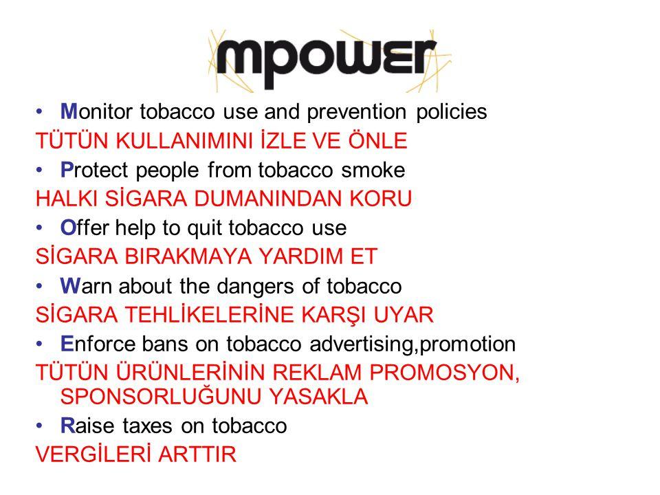 Monitor tobacco use and prevention policies TÜTÜN KULLANIMINI İZLE VE ÖNLE Protect people from tobacco smoke HALKI SİGARA DUMANINDAN KORU Offer help to quit tobacco use SİGARA BIRAKMAYA YARDIM ET Warn about the dangers of tobacco SİGARA TEHLİKELERİNE KARŞI UYAR Enforce bans on tobacco advertising,promotion TÜTÜN ÜRÜNLERİNİN REKLAM PROMOSYON, SPONSORLUĞUNU YASAKLA Raise taxes on tobacco VERGİLERİ ARTTIR