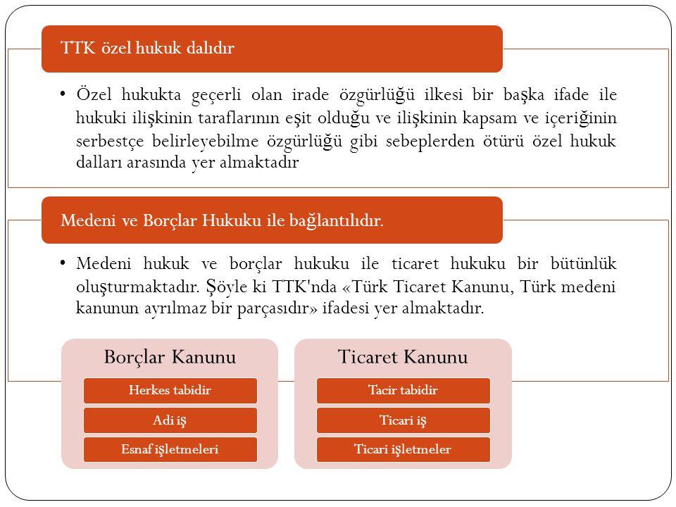 TTK md.15'de esnafın tanımını yapmı ş tır.