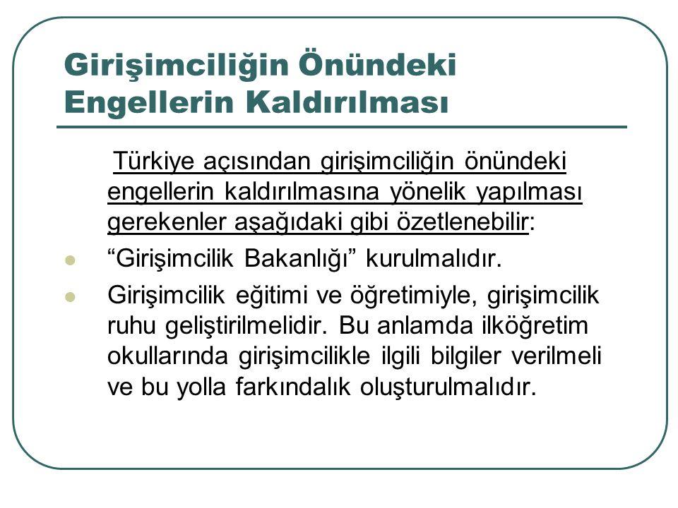 Girişimciliğin Önündeki Engellerin Kaldırılması Türkiye açısından girişimciliğin önündeki engellerin kaldırılmasına yönelik yapılması gerekenler aşağı