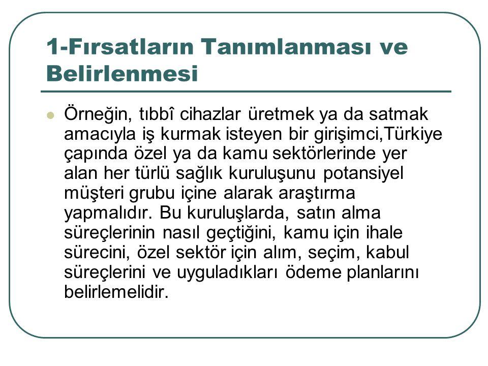 1-Fırsatların Tanımlanması ve Belirlenmesi Örneğin, tıbbî cihazlar üretmek ya da satmak amacıyla iş kurmak isteyen bir girişimci,Türkiye çapında özel