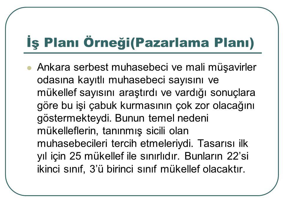 İş Planı Örneği(Pazarlama Planı) Ankara serbest muhasebeci ve mali müşavirler odasına kayıtlı muhasebeci sayısını ve mükellef sayısını araştırdı ve va