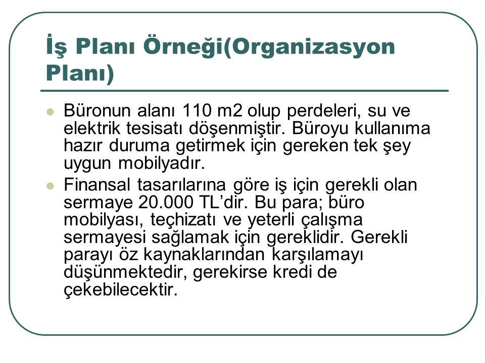 İş Planı Örneği(Organizasyon Planı) Büronun alanı 110 m2 olup perdeleri, su ve elektrik tesisatı döşenmiştir. Büroyu kullanıma hazır duruma getirmek i