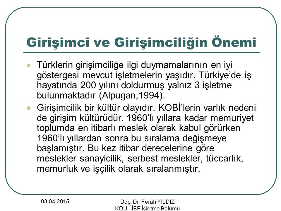 03.04.2015 Doç. Dr. Ferah YILDIZ KOU- İİBF İşletme Bölümü Girişimci ve Girişimciliğin Önemi Türklerin girişimciliğe ilgi duymamalarının en iyi gösterg