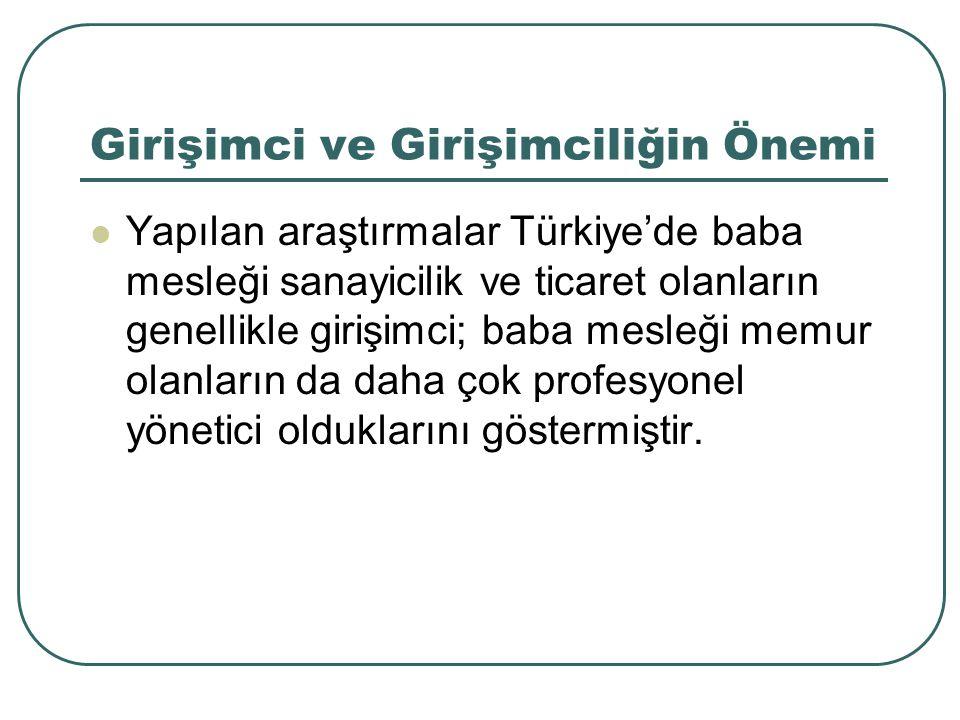 Girişimci ve Girişimciliğin Önemi Yapılan araştırmalar Türkiye'de baba mesleği sanayicilik ve ticaret olanların genellikle girişimci; baba mesleği mem