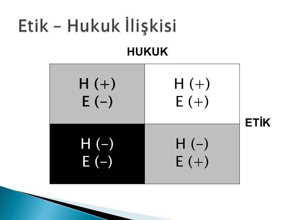H (+) E (-) H (+) E (+) H (-) E (-) H (-) E (+) ETİK HUKUK