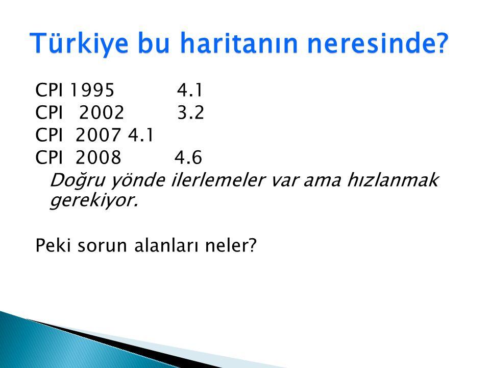 Türkiye bu haritanın neresinde? CPI 19954.1 CPI 2002 3.2 CPI 2007 4.1 CPI 2008 4.6 Doğru yönde ilerlemeler var ama hızlanmak gerekiyor. Peki sorun ala