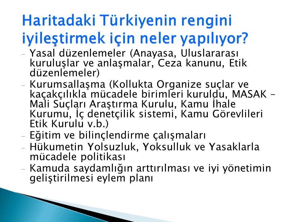 Haritadaki Türkiyenin rengini iyileştirmek için neler yapılıyor? - Yasal düzenlemeler (Anayasa, Uluslararası kuruluşlar ve anlaşmalar, Ceza kanunu, Et