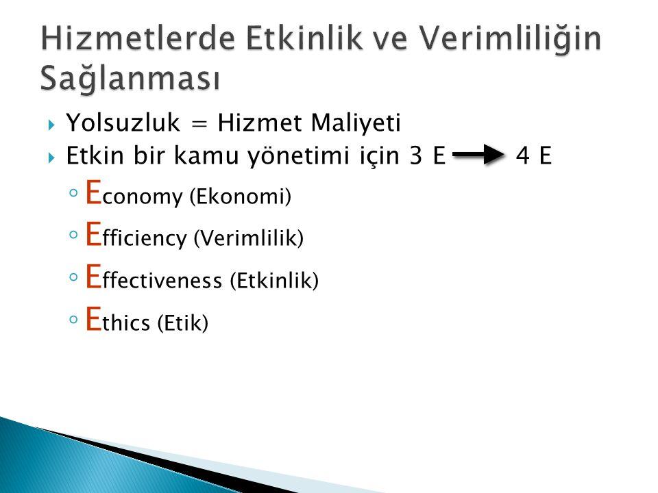  Yolsuzluk = Hizmet Maliyeti  Etkin bir kamu yönetimi için 3 E 4 E ◦ E conomy (Ekonomi) ◦ E fficiency (Verimlilik) ◦ E ffectiveness (Etkinlik) ◦ E t