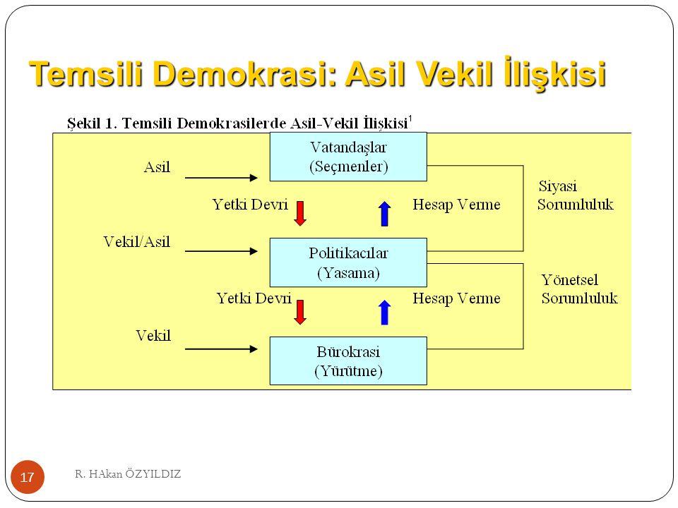 Temsili Demokrasi: Asil Vekil İlişkisi R. HAkan ÖZYILDIZ 17