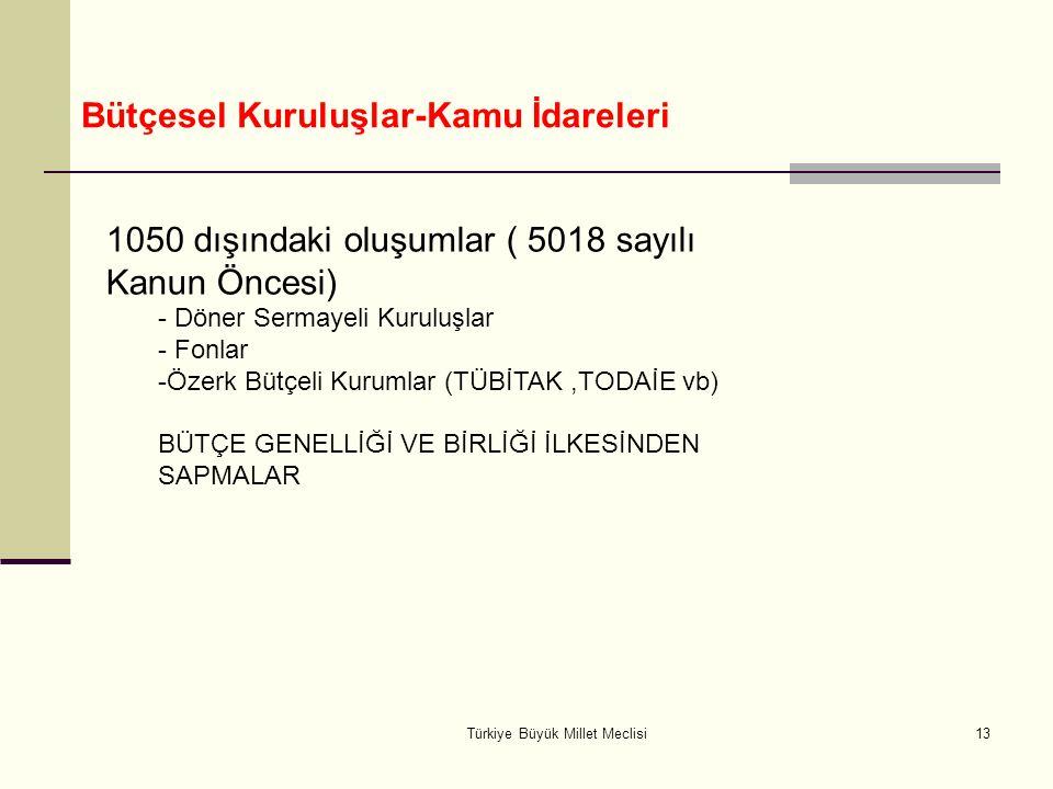 Türkiye Büyük Millet Meclisi13 1050 dışındaki oluşumlar ( 5018 sayılı Kanun Öncesi) - Döner Sermayeli Kuruluşlar - Fonlar -Özerk Bütçeli Kurumlar (TÜB
