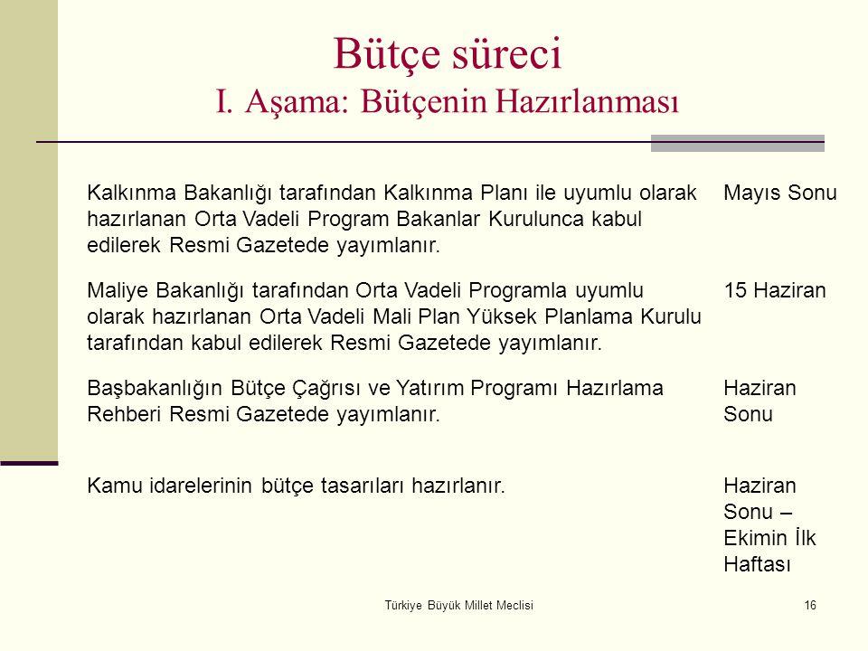 Türkiye Büyük Millet Meclisi16 Bütçe süreci I. Aşama: Bütçenin Hazırlanması Kalkınma Bakanlığı tarafından Kalkınma Planı ile uyumlu olarak hazırlanan