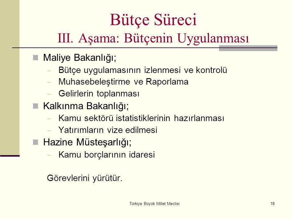 Türkiye Büyük Millet Meclisi18 Bütçe Süreci III. Aşama: Bütçenin Uygulanması Maliye Bakanlığı; − Bütçe uygulamasının izlenmesi ve kontrolü − Muhasebel