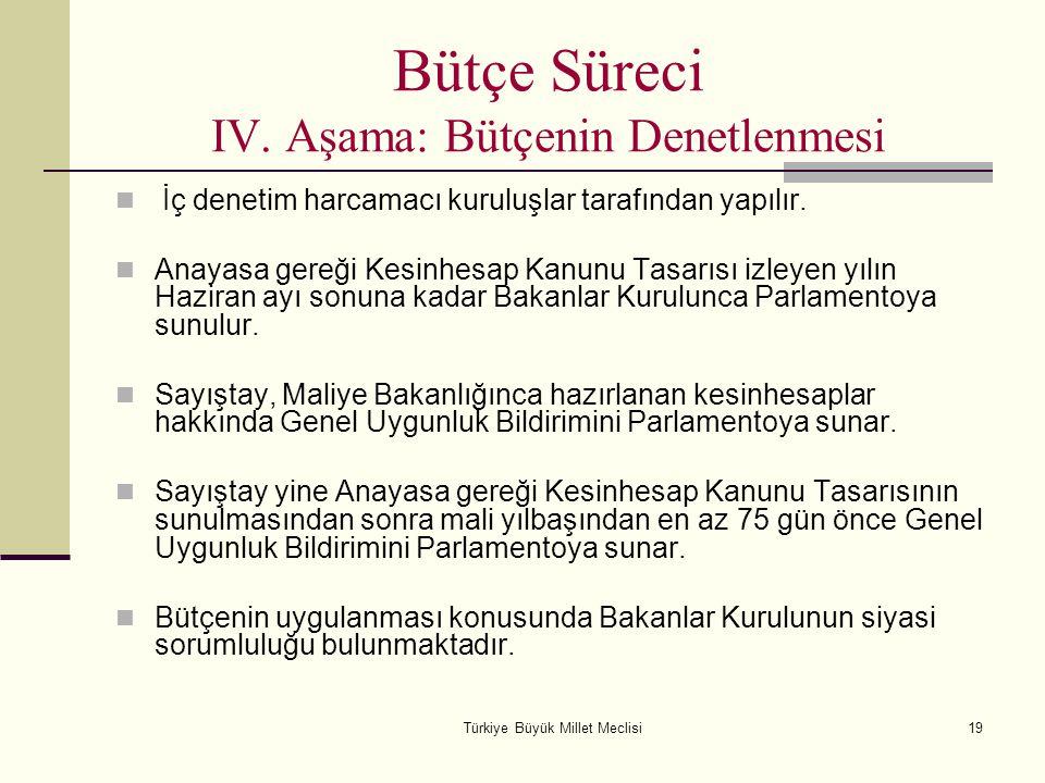 Türkiye Büyük Millet Meclisi19 Bütçe Süreci IV. Aşama: Bütçenin Denetlenmesi İç denetim harcamacı kuruluşlar tarafından yapılır. Anayasa gereği Kesinh