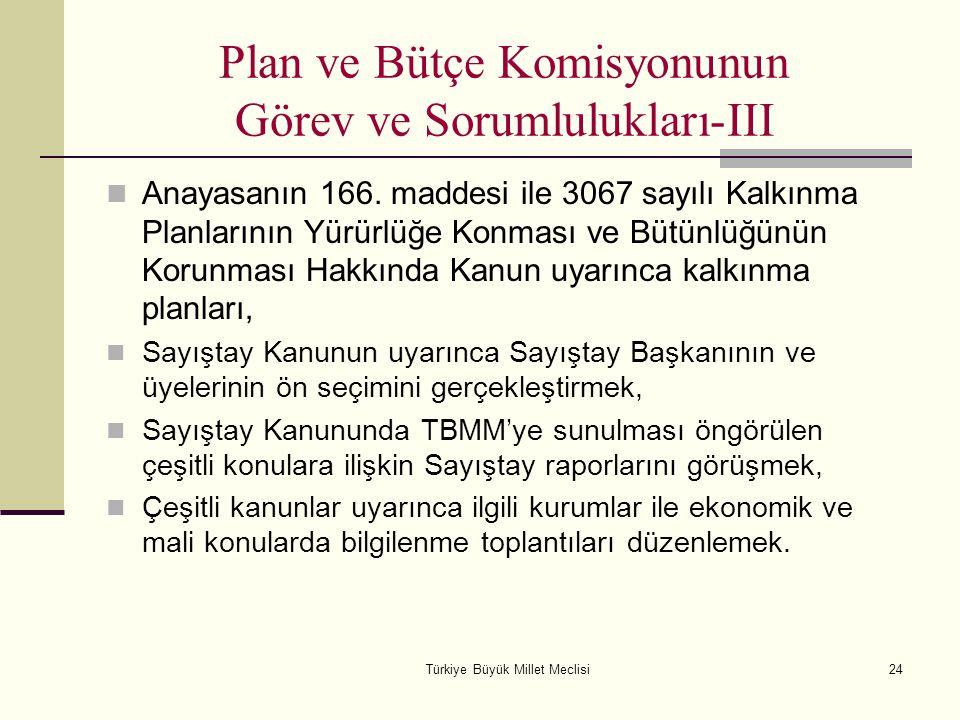 Türkiye Büyük Millet Meclisi24 Plan ve Bütçe Komisyonunun Görev ve Sorumlulukları-III Anayasanın 166. maddesi ile 3067 sayılı Kalkınma Planlarının Yür