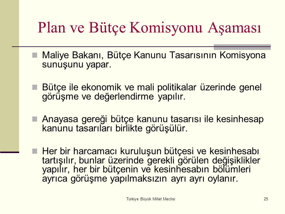 Türkiye Büyük Millet Meclisi25 Plan ve Bütçe Komisyonu Aşaması Maliye Bakanı, Bütçe Kanunu Tasarısının Komisyona sunuşunu yapar. Bütçe ile ekonomik ve