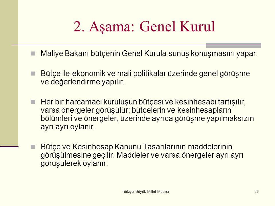 Türkiye Büyük Millet Meclisi26 2. Aşama: Genel Kurul Maliye Bakanı bütçenin Genel Kurula sunuş konuşmasını yapar. Bütçe ile ekonomik ve mali politikal