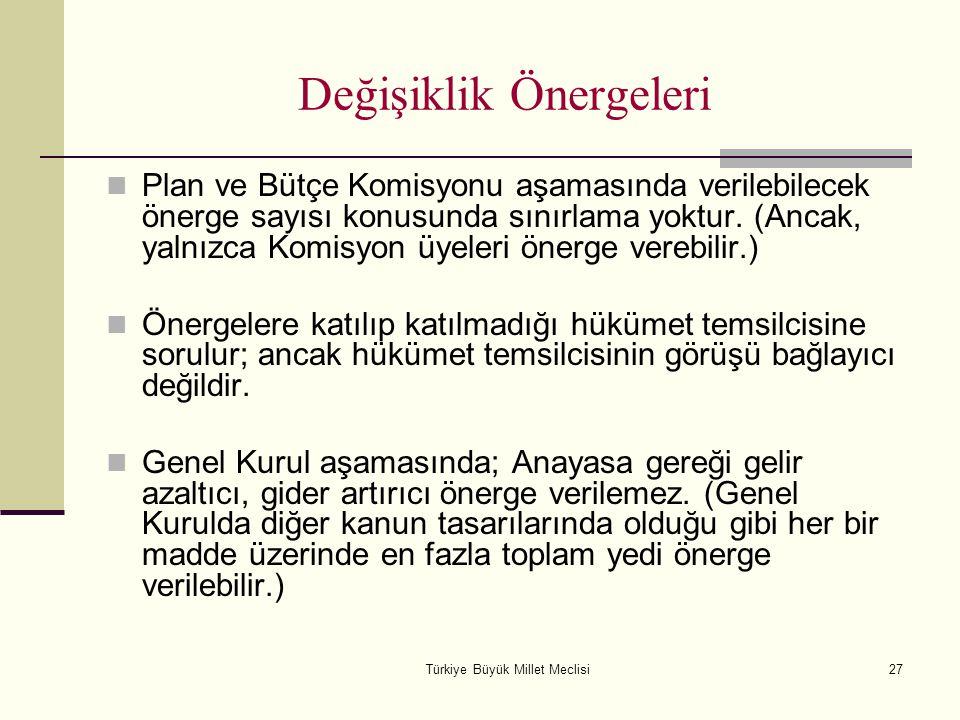 Türkiye Büyük Millet Meclisi27 Değişiklik Önergeleri Plan ve Bütçe Komisyonu aşamasında verilebilecek önerge sayısı konusunda sınırlama yoktur. (Ancak