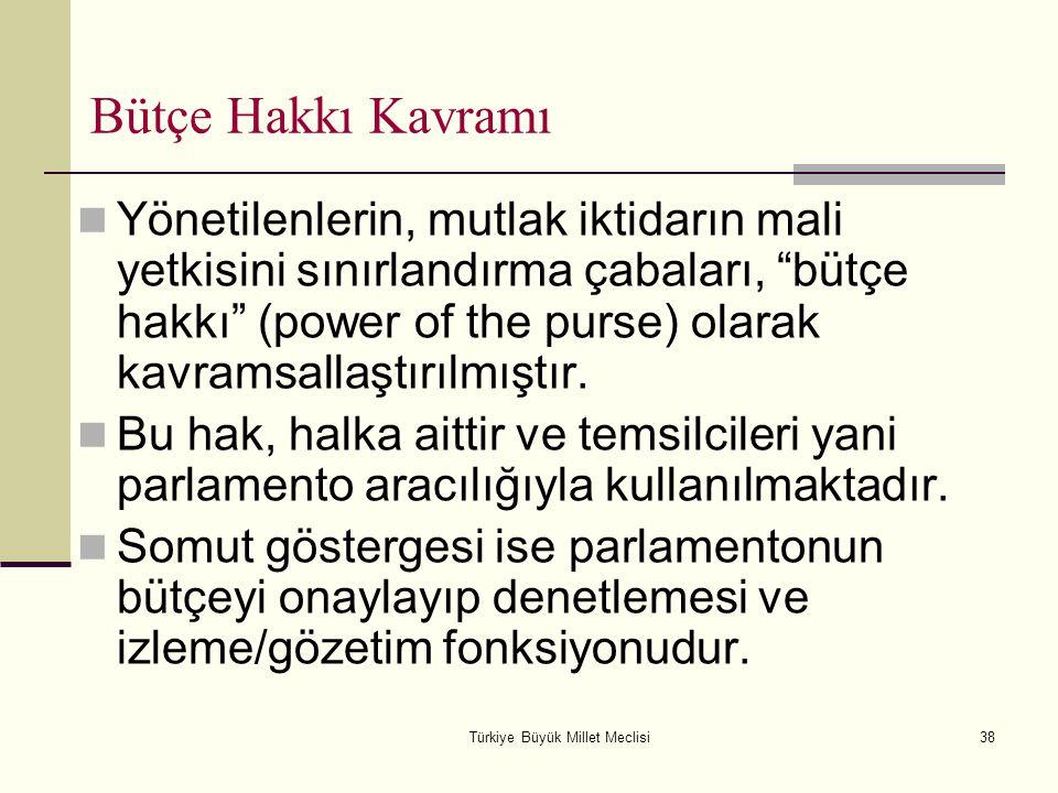 """Türkiye Büyük Millet Meclisi38 Bütçe Hakkı Kavramı Yönetilenlerin, mutlak iktidarın mali yetkisini sınırlandırma çabaları, """"bütçe hakkı"""" (power of the"""