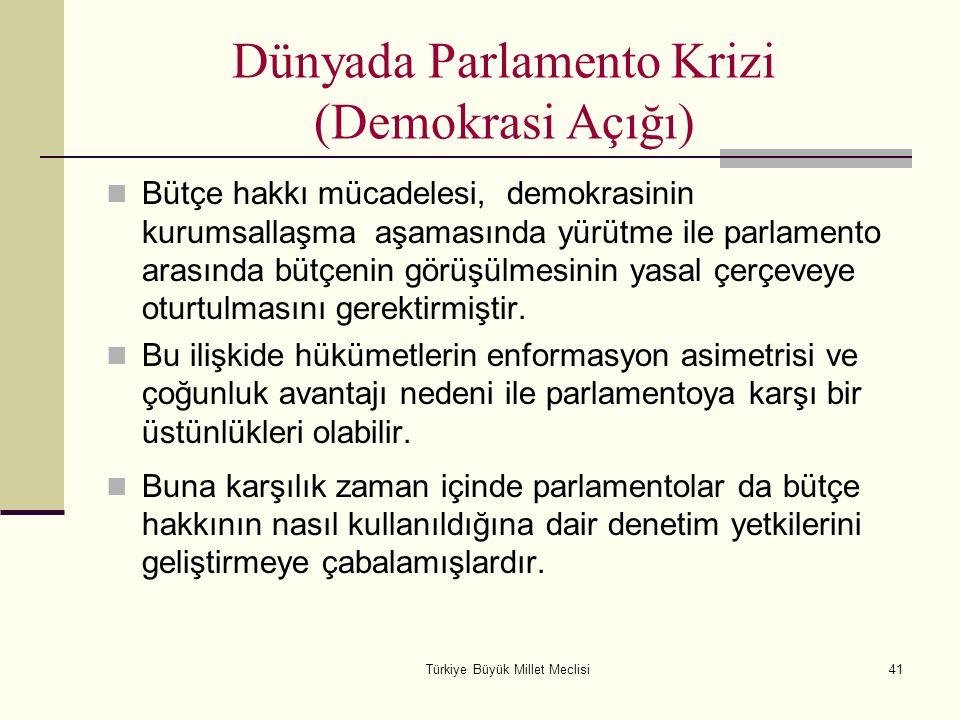 Türkiye Büyük Millet Meclisi41 Dünyada Parlamento Krizi (Demokrasi Açığı) Bütçe hakkı mücadelesi, demokrasinin kurumsallaşma aşamasında yürütme ile pa