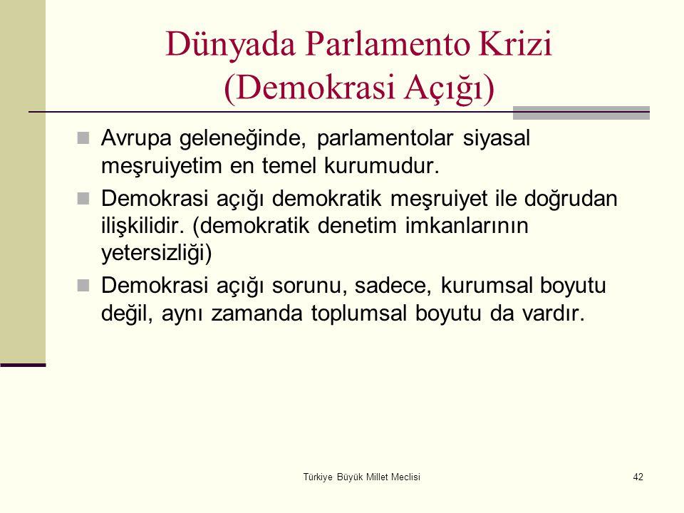 Türkiye Büyük Millet Meclisi42 Dünyada Parlamento Krizi (Demokrasi Açığı) Avrupa geleneğinde, parlamentolar siyasal meşruiyetim en temel kurumudur. De