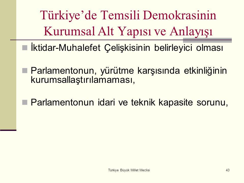 Türkiye Büyük Millet Meclisi43 Türkiye'de Temsili Demokrasinin Kurumsal Alt Yapısı ve Anlayışı İktidar-Muhalefet Çelişkisinin belirleyici olması Parla