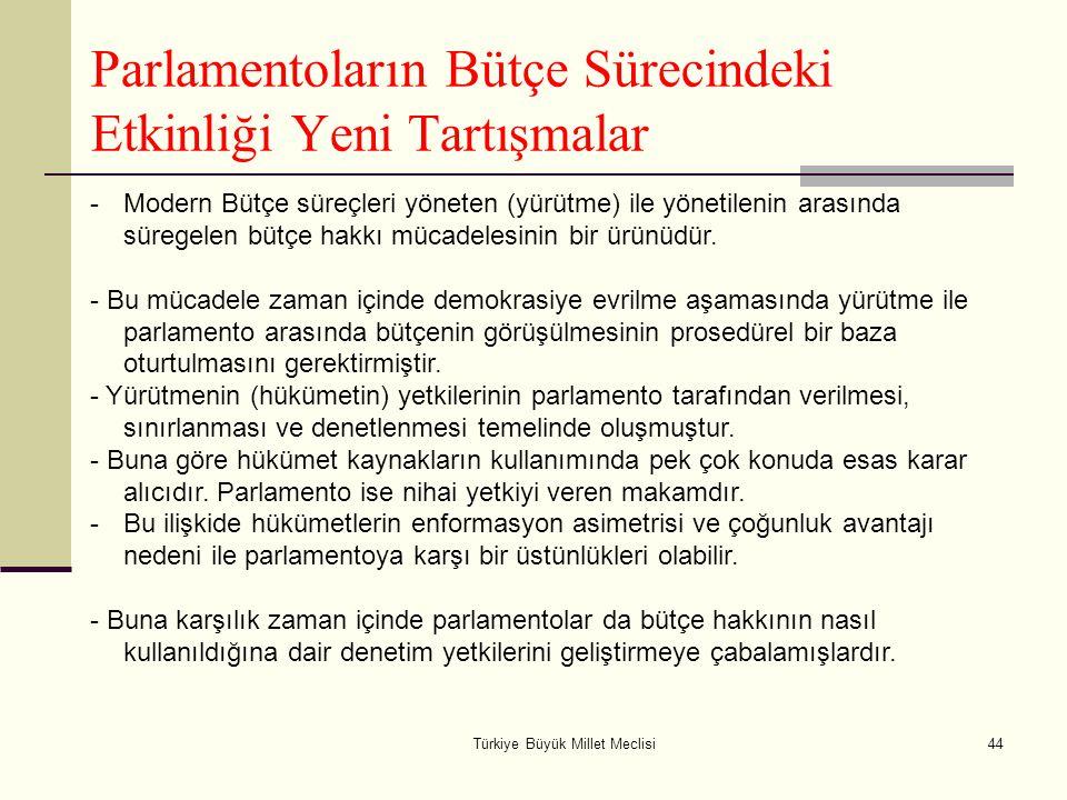 Parlamentoların Bütçe Sürecindeki Etkinliği Yeni Tartışmalar Türkiye Büyük Millet Meclisi44 -Modern Bütçe süreçleri yöneten (yürütme) ile yönetilenin