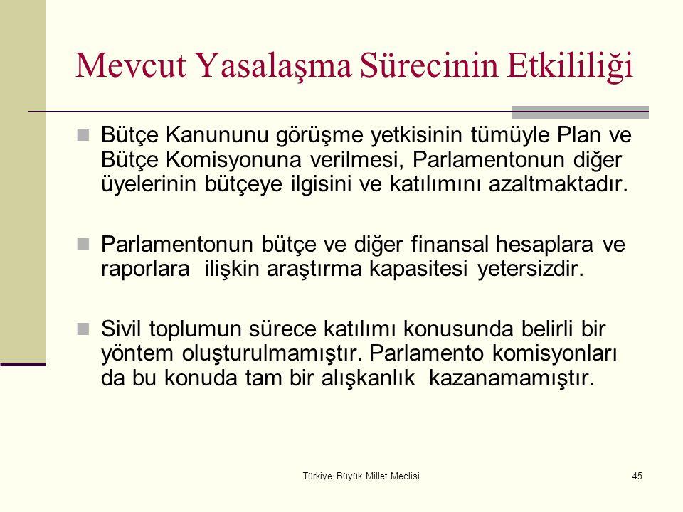 Türkiye Büyük Millet Meclisi45 Mevcut Yasalaşma Sürecinin Etkililiği Bütçe Kanununu görüşme yetkisinin tümüyle Plan ve Bütçe Komisyonuna verilmesi, Pa