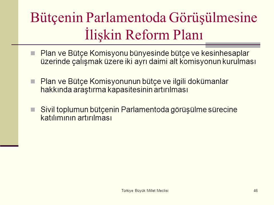 Türkiye Büyük Millet Meclisi46 Bütçenin Parlamentoda Görüşülmesine İlişkin Reform Planı Plan ve Bütçe Komisyonu bünyesinde bütçe ve kesinhesaplar üzer