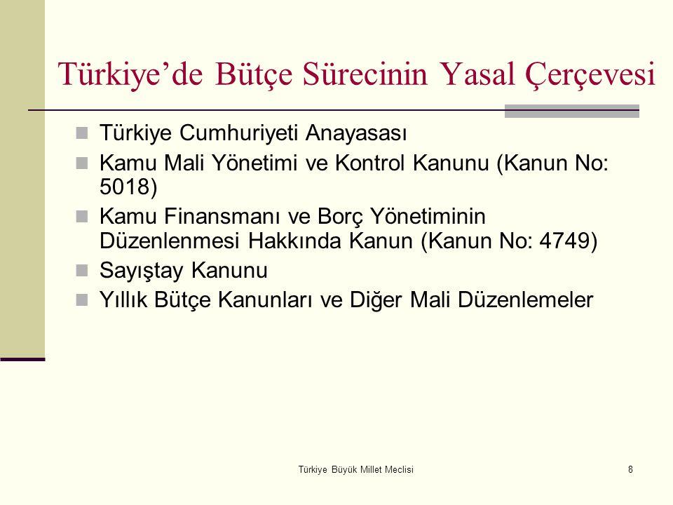 8 Türkiye'de Bütçe Sürecinin Yasal Çerçevesi Türkiye Cumhuriyeti Anayasası Kamu Mali Yönetimi ve Kontrol Kanunu (Kanun No: 5018) Kamu Finansmanı ve Bo